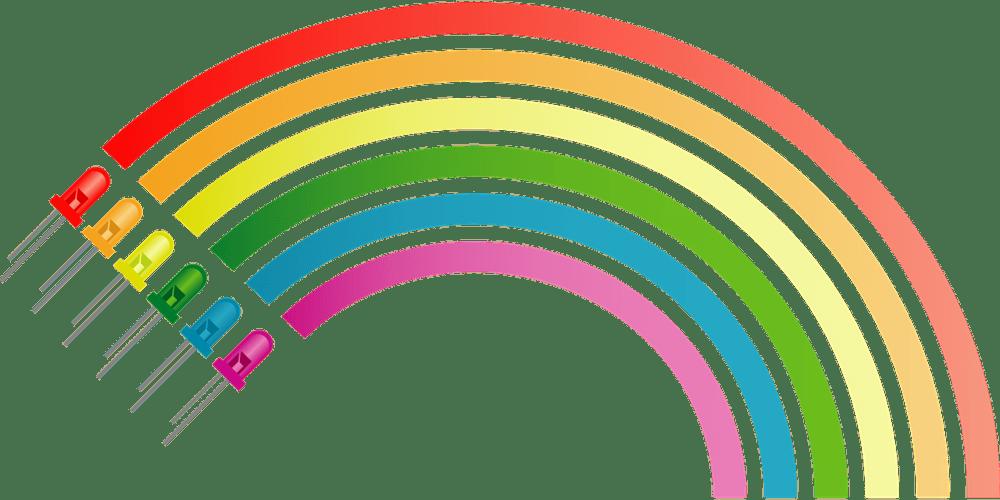 ESD Boxen – Boxen zur elektrischen Entladung